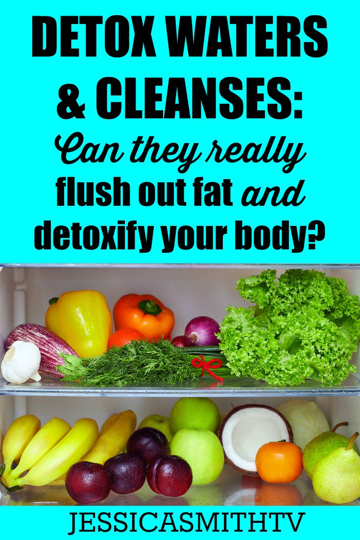 Detox Water for Weight Loss Fat Flush